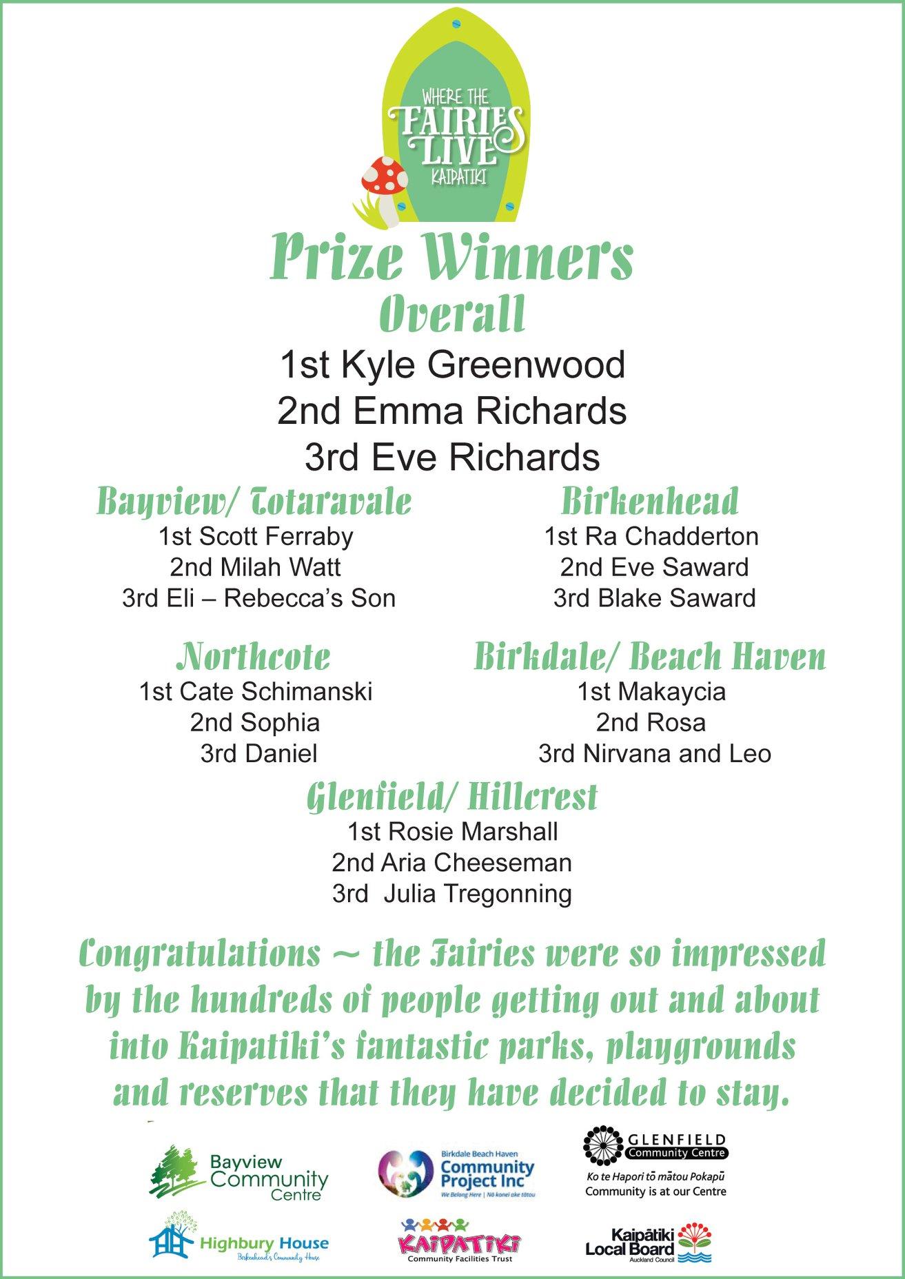 Fairy Door Competition Winners